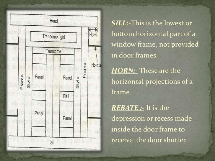 Door undercut definition installing standard steel for Door undercut